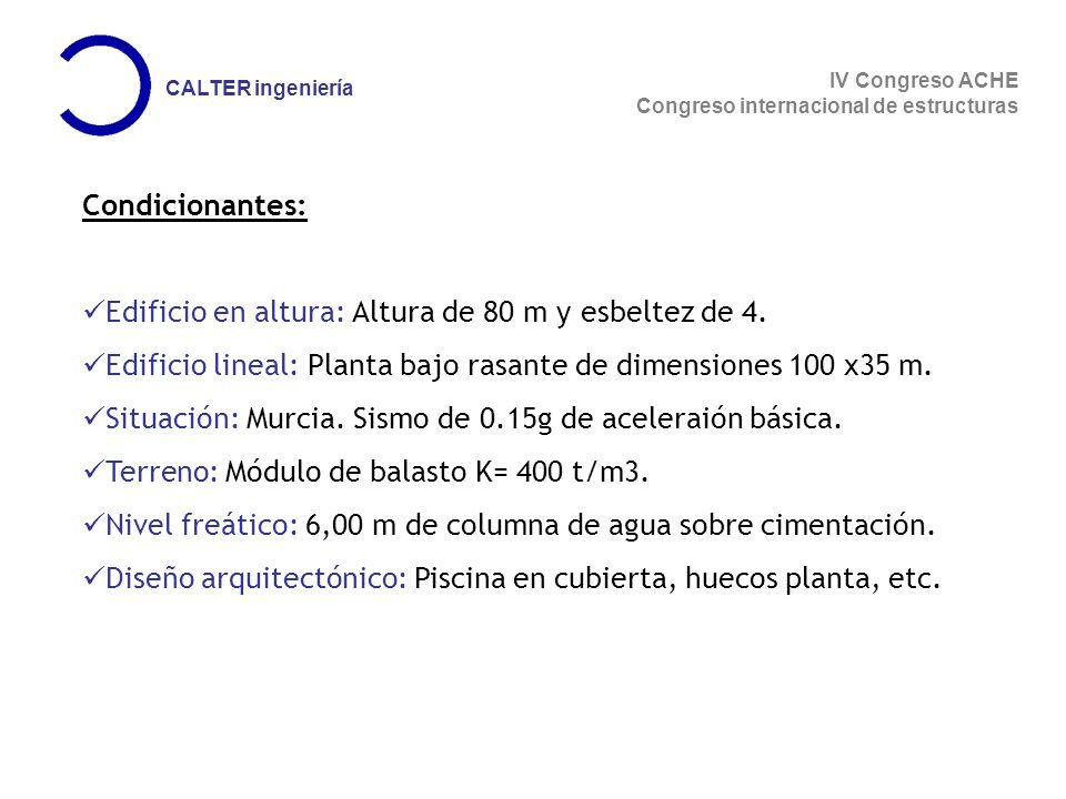 IV Congreso ACHE Congreso internacional de estructuras CALTER ingeniería Iteración de Modelos: AXIL [KN] CUASI-PERMANENTE MODELO 1MODELO 2MODELO 3 Mk [mKN] RETRACCION+TEMPERATURA Mk [mKN] RETRACCION+TEMPERATURA Mk [mKN] RETRACCION+TEMPERATURA TRAMO 110202250.30800.581400.55 TRAMO 27002110.30700.581340.55 TRAMO 33551290.30450.58840.55 MODELO 3 MODELO 2MODELO 1AXIL
