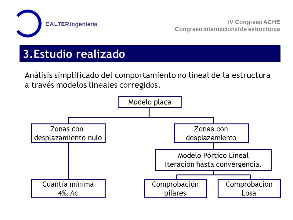 IV Congreso ACHE Congreso internacional de estructuras CALTER ingeniería 3.Estudio realizado Análisis simplificado del comportamiento no lineal de la estructura a través modelos lineales corregidos.