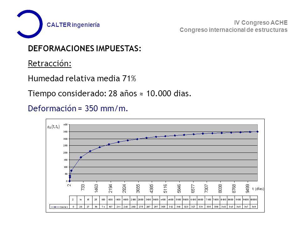 IV Congreso ACHE Congreso internacional de estructuras CALTER ingeniería DEFORMACIONES IMPUESTAS: Retracción: Humedad relativa media 71% Tiempo considerado: 28 años 10.000 dias.