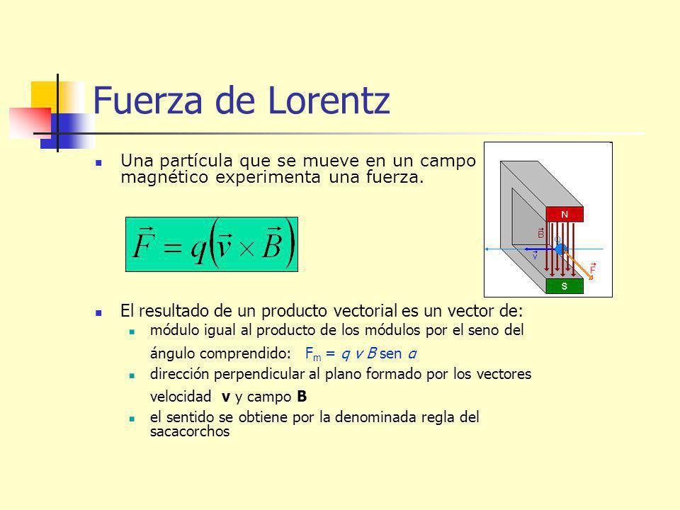 Fuerza de Lorentz Una partícula que se mueve en un campo magnético experimenta una fuerza. El resultado de un producto vectorial es un vector de: módu
