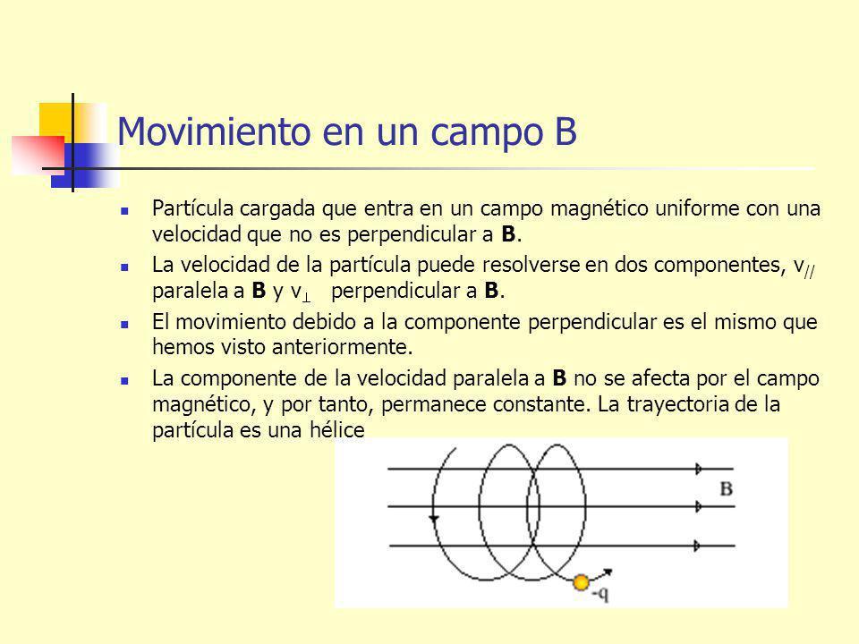 Partícula cargada que entra en un campo magnético uniforme con una velocidad que no es perpendicular a B. La velocidad de la partícula puede resolvers