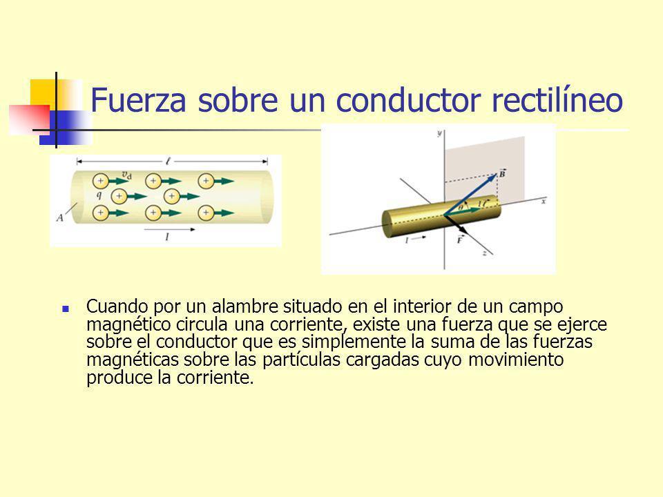 Fuerza sobre un conductor rectilíneo Cuando por un alambre situado en el interior de un campo magnético circula una corriente, existe una fuerza que se ejerce sobre el conductor que es simplemente la suma de las fuerzas magnéticas sobre las partículas cargadas cuyo movimiento produce la corriente.