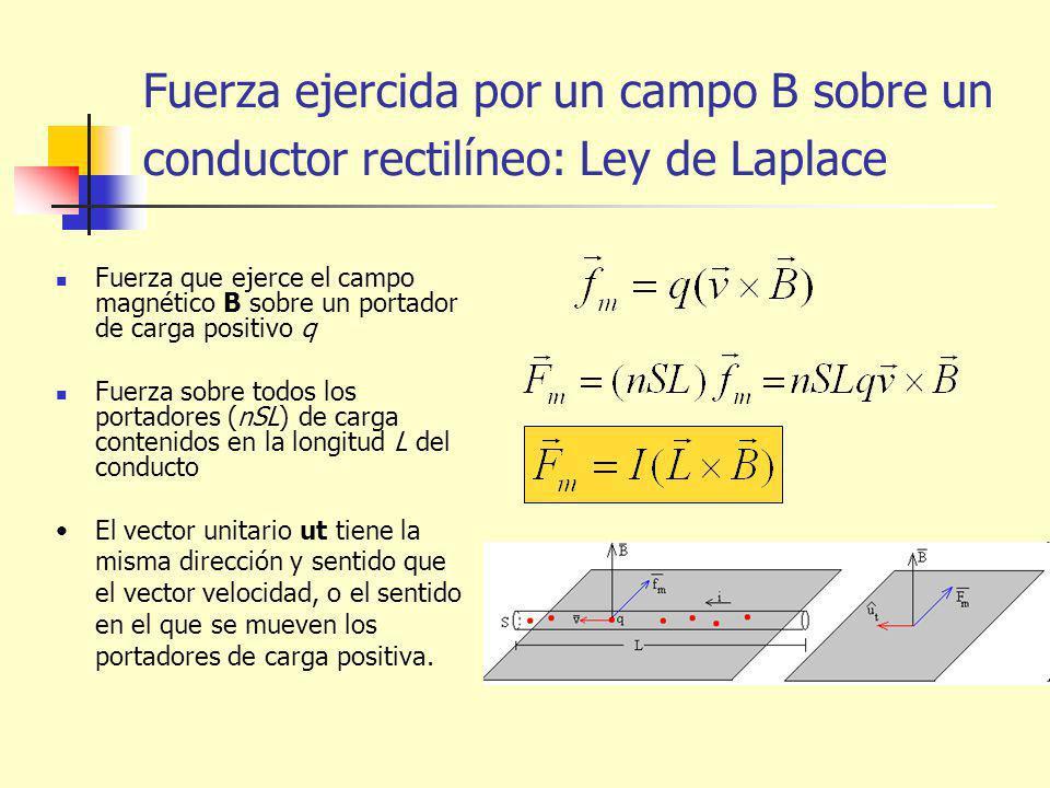 Fuerza ejercida por un campo B sobre un conductor rectilíneo: Ley de Laplace Fuerza que ejerce el campo magnético B sobre un portador de carga positivo q Fuerza sobre todos los portadores (nSL) de carga contenidos en la longitud L del conducto El vector unitario ut tiene la misma dirección y sentido que el vector velocidad, o el sentido en el que se mueven los portadores de carga positiva.