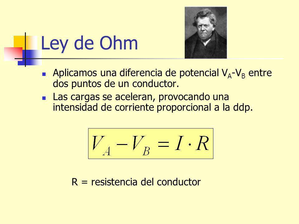 Ley de Ohm Aplicamos una diferencia de potencial V A -V B entre dos puntos de un conductor. Las cargas se aceleran, provocando una intensidad de corri