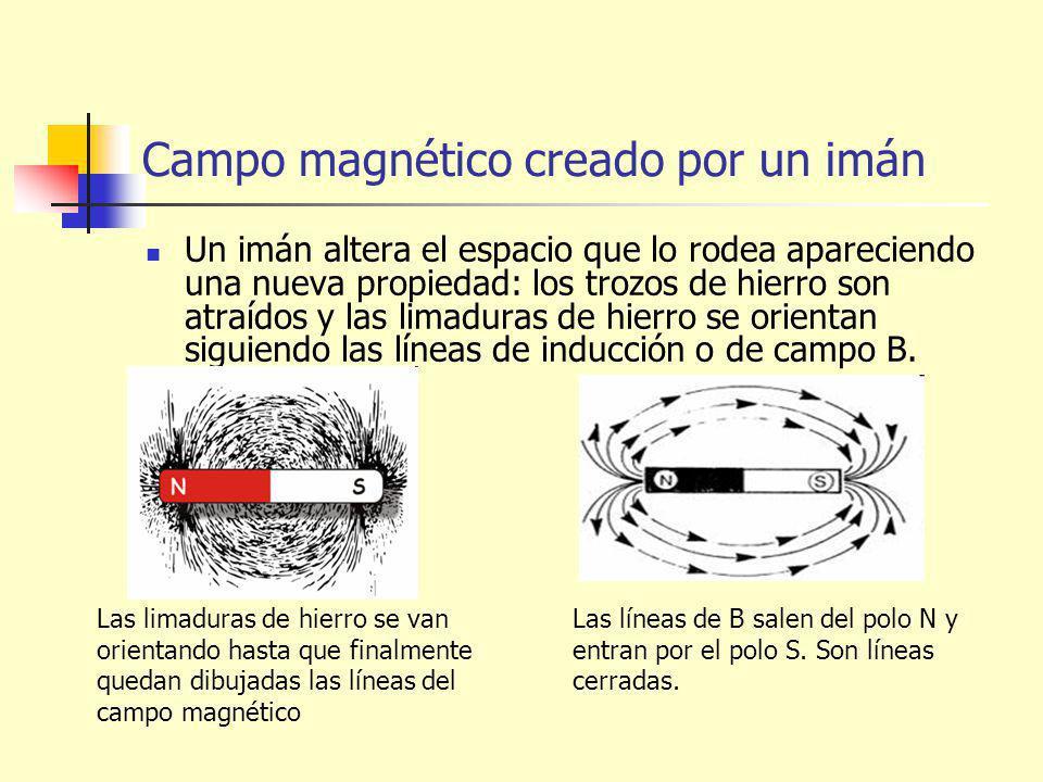 Campo magnético creado por un imán Un imán altera el espacio que lo rodea apareciendo una nueva propiedad: los trozos de hierro son atraídos y las limaduras de hierro se orientan siguiendo las líneas de inducción o de campo B.