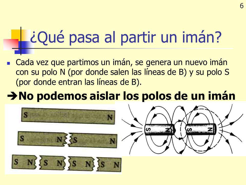 Cada vez que partimos un imán, se genera un nuevo imán con su polo N (por donde salen las líneas de B) y su polo S (por donde entran las líneas de B).