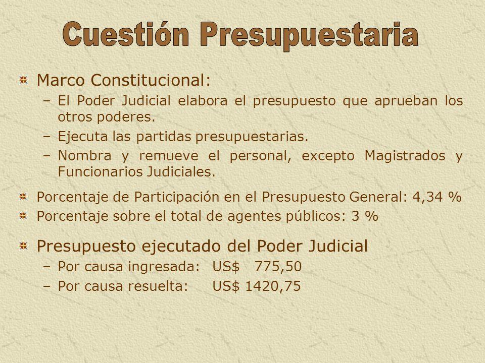 Marco Constitucional: –El Poder Judicial elabora el presupuesto que aprueban los otros poderes. –Ejecuta las partidas presupuestarias. –Nombra y remue