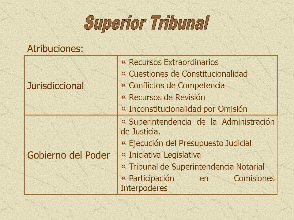 Atribuciones: Jurisdiccional Recursos Extraordinarios Cuestiones de Constitucionalidad Conflictos de Competencia Recursos de Revisión Inconstitucional