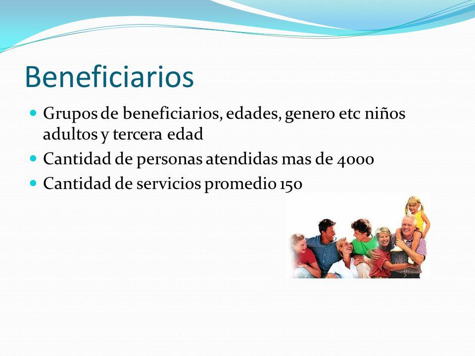 Beneficiarios Grupos de beneficiarios, edades, genero etc niños adultos y tercera edad Cantidad de personas atendidas mas de 4000 Cantidad de servicios promedio 150