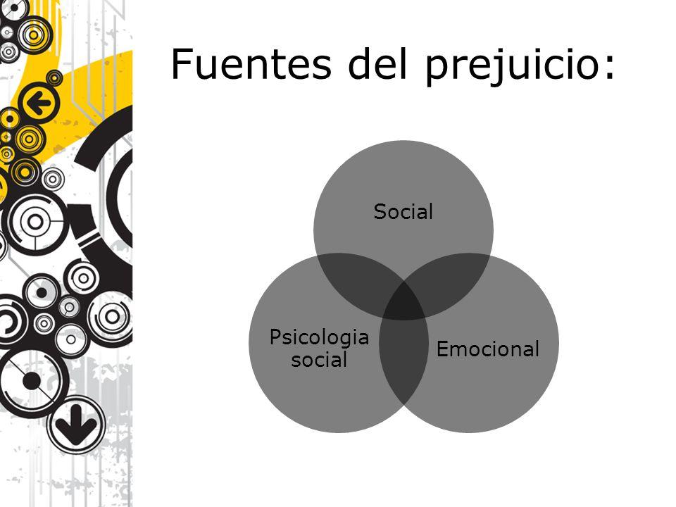 Fuentes del prejuicio: Social Emocional Psicologia social