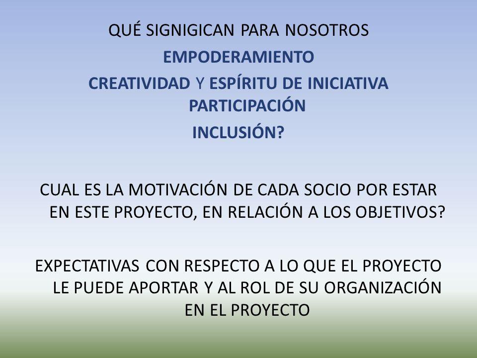 QUÉ SIGNIGICAN PARA NOSOTROS EMPODERAMIENTO CREATIVIDAD Y ESPÍRITU DE INICIATIVA PARTICIPACIÓN INCLUSIÓN.