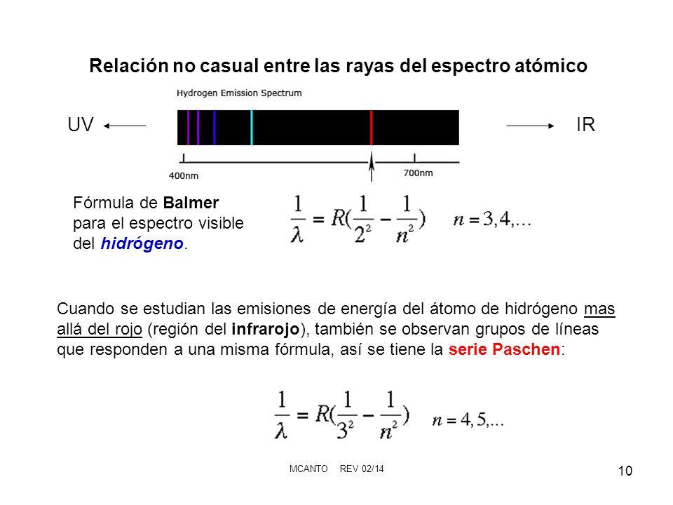 MCANTO REV 02/14 10 Fórmula de Balmer para el espectro visible del hidrógeno. Cuando se estudian las emisiones de energía del átomo de hidrógeno mas a