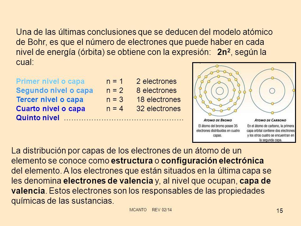 MCANTO REV 02/14 15 Una de las últimas conclusiones que se deducen del modelo atómico de Bohr, es que el número de electrones que puede haber en cada