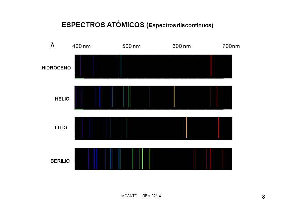 MCANTO REV 02/14 9 Relación no casual entre las rayas del espectro atómico Fórmula de Balmer para el espectro visible del hidrógeno.