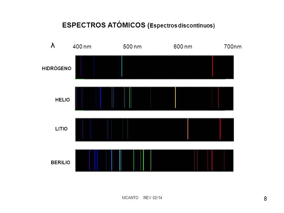 MCANTO REV 02/14 8 HIDRÓGENO HELIO LITIO BERILIO ESPECTROS ATÓMICOS ( Espectros discontinuos) 400 nm 500 nm 600 nm 700nm λ