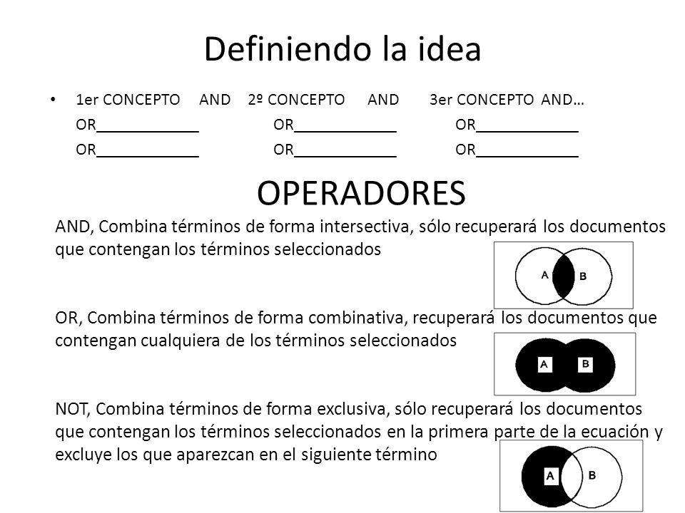 Definiendo la idea 3er CONCEPTO AND… OR____________ 2º CONCEPTO AND OR____________ 1er CONCEPTO AND OR____________ OPERADORES AND, Combina términos de