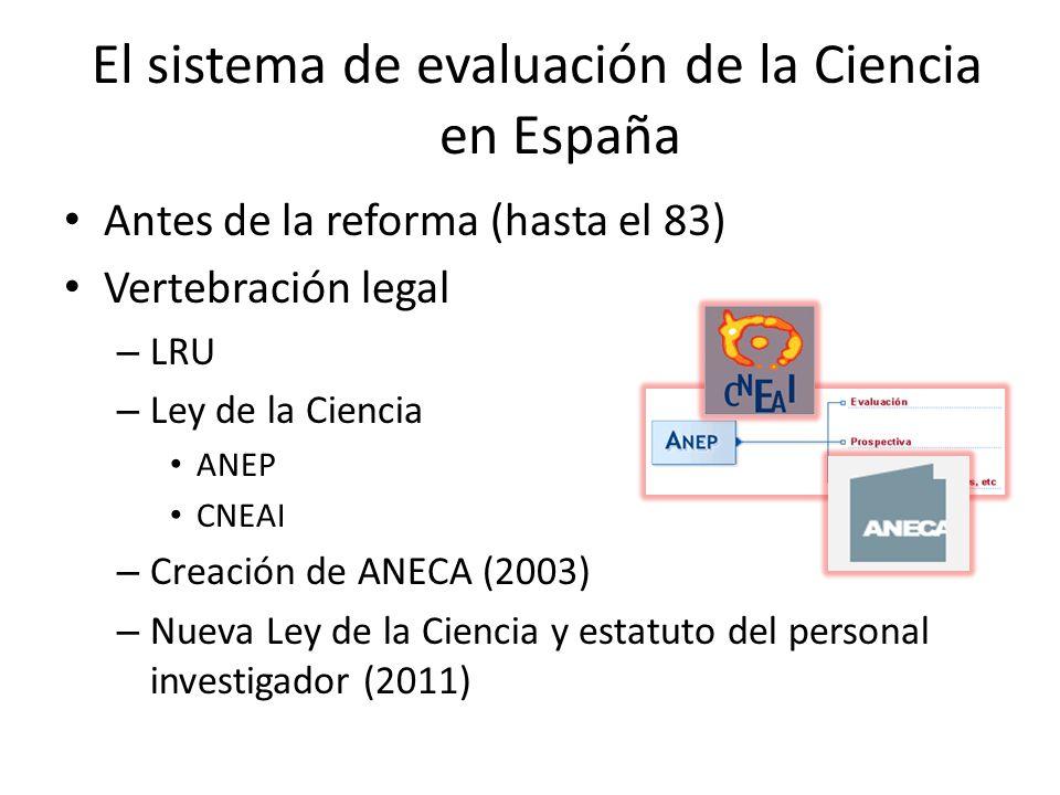 Antes de la reforma (hasta el 83) Vertebración legal – LRU – Ley de la Ciencia ANEP CNEAI – Creación de ANECA (2003) – Nueva Ley de la Ciencia y estat