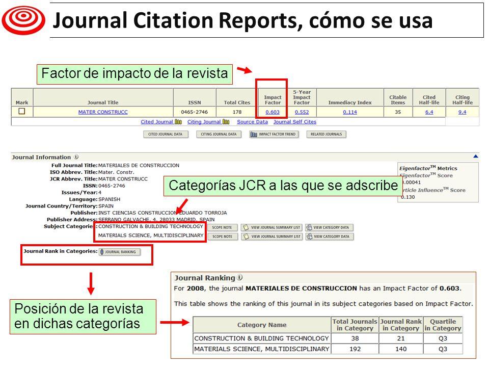 Factor de impacto de la revista Categorías JCR a las que se adscribe Posición de la revista en dichas categorías Journal Citation Reports, cómo se usa