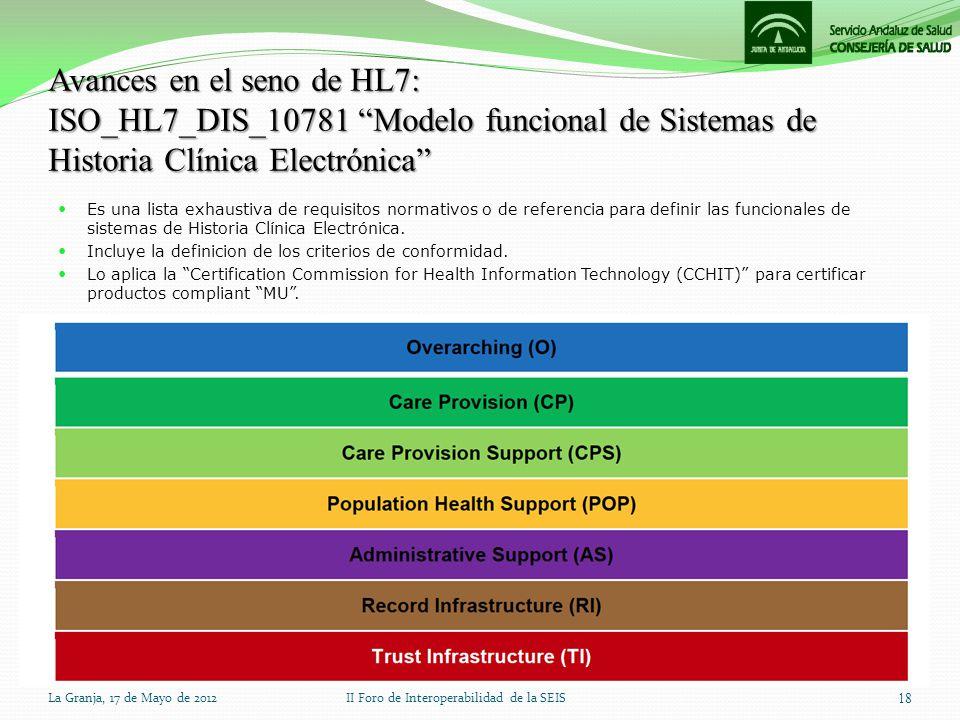 Avances en el seno de HL7: ISO_HL7_DIS_10781 Modelo funcional de Sistemas de Historia Clínica Electrónica Es una lista exhaustiva de requisitos normat