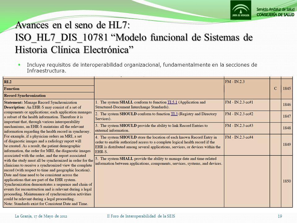 Avances en el seno de HL7: ISO_HL7_DIS_10781 Modelo funcional de Sistemas de Historia Clínica Electrónica Incluye requisitos de interoperabilidad orga