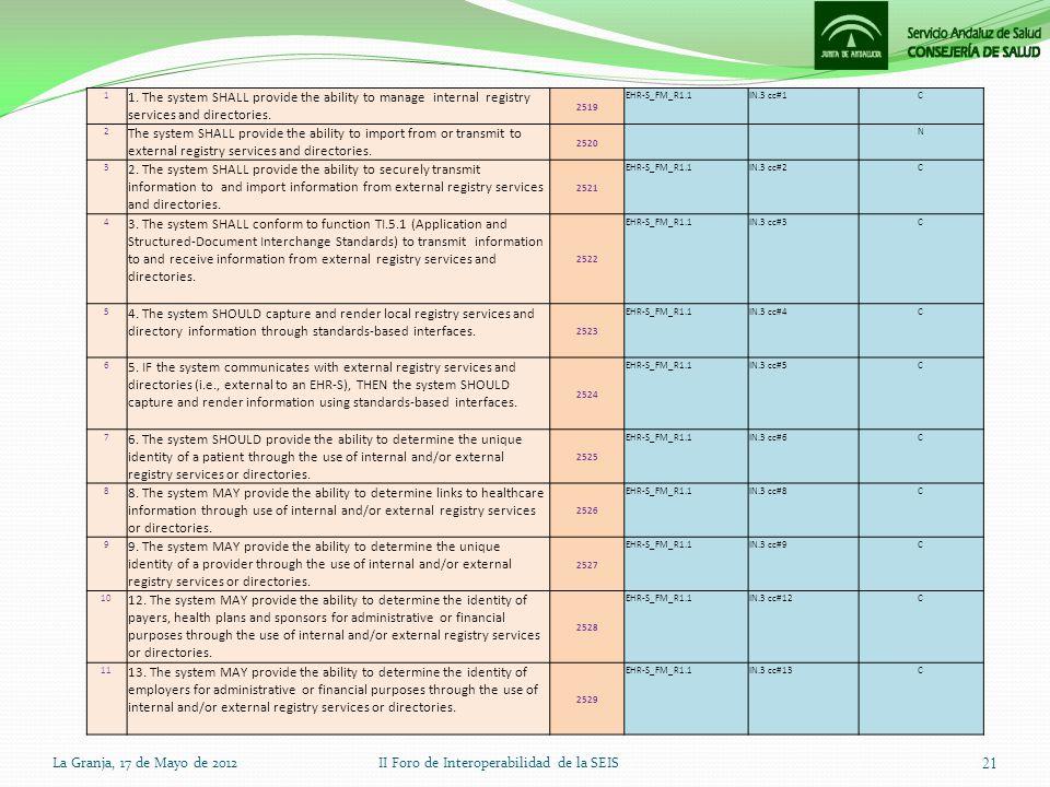 La Granja, 17 de Mayo de 2012II Foro de Interoperabilidad de la SEIS 21 1 1. The system SHALL provide the ability to manage internal registry services