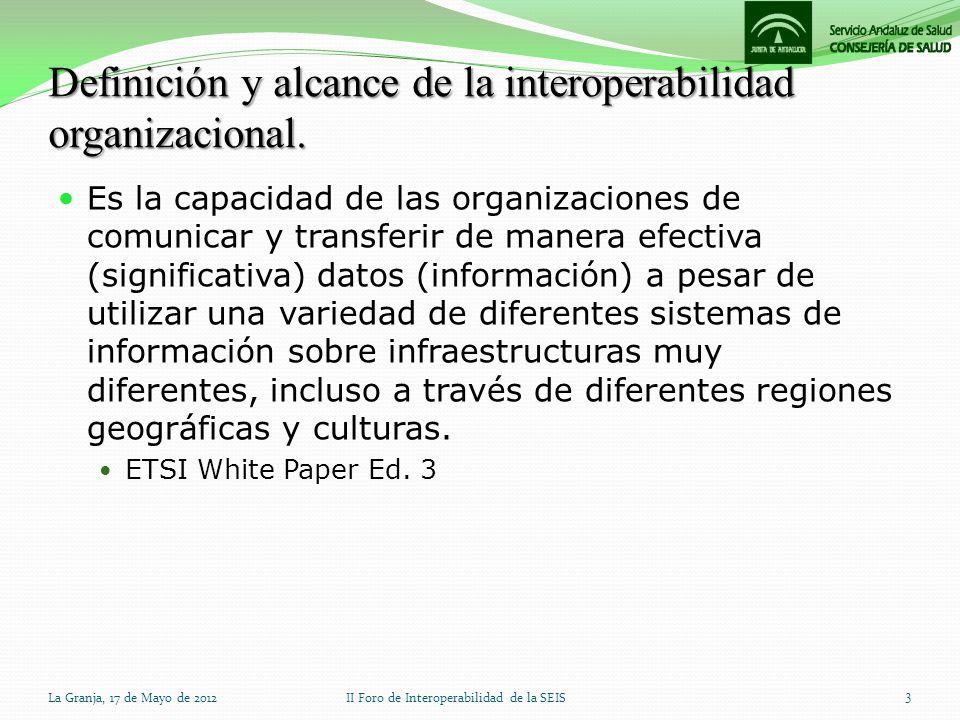 Definición y alcance de la interoperabilidad organizacional. Es la capacidad de las organizaciones de comunicar y transferir de manera efectiva (signi