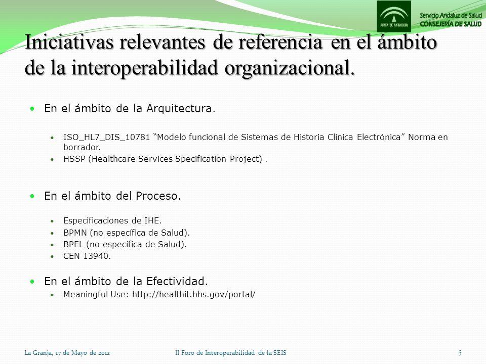 Iniciativas relevantes de referencia en el ámbito de la interoperabilidad organizacional. En el ámbito de la Arquitectura. ISO_HL7_DIS_10781 Modelo fu