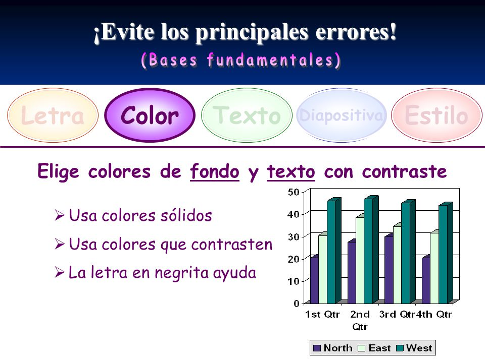 ¡Evite los principales errores! LetraEstiloTexto Diapositiva Color Elige colores de fondo y texto con contraste Usa colores sólidos Usa colores que co