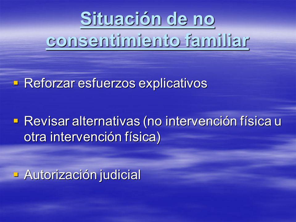 Situación de no consentimiento familiar Reforzar esfuerzos explicativos Reforzar esfuerzos explicativos Revisar alternativas (no intervención física u