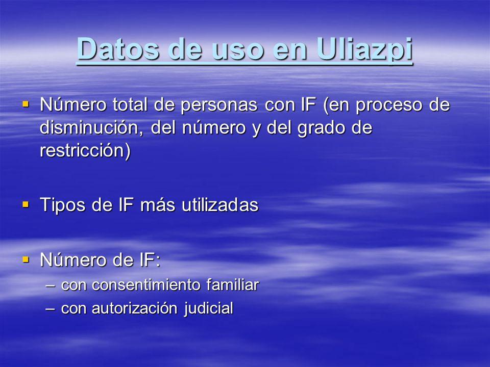 Datos de uso en Uliazpi Número total de personas con IF (en proceso de disminución, del número y del grado de restricción) Número total de personas co