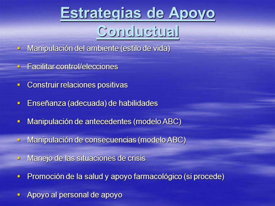 Estrategias de Apoyo Conductual Manipulación del ambiente (estilo de vida) Manipulación del ambiente (estilo de vida) Facilitar control/elecciones Fac