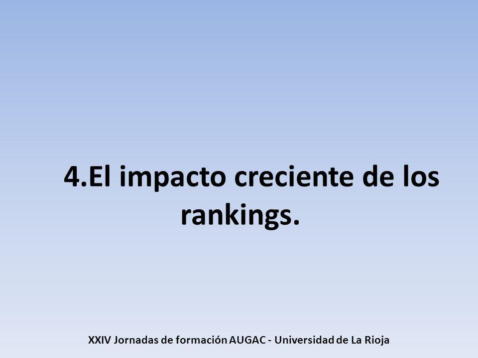 4.El impacto creciente de los rankings. XXIV Jornadas de formación AUGAC - Universidad de La Rioja