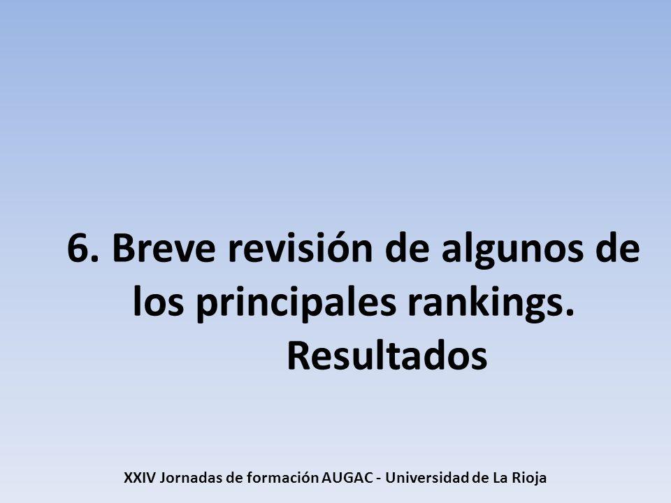 6. Breve revisión de algunos de los principales rankings. Resultados XXIV Jornadas de formación AUGAC - Universidad de La Rioja