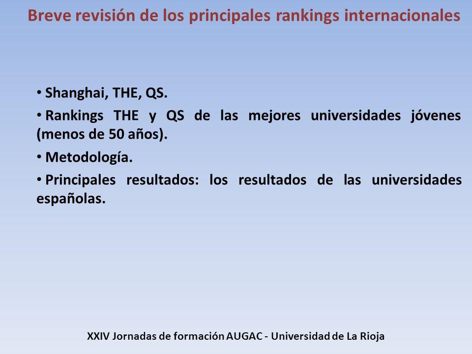 Shanghai, THE, QS. Rankings THE y QS de las mejores universidades jóvenes (menos de 50 años). Metodología. Principales resultados: los resultados de l
