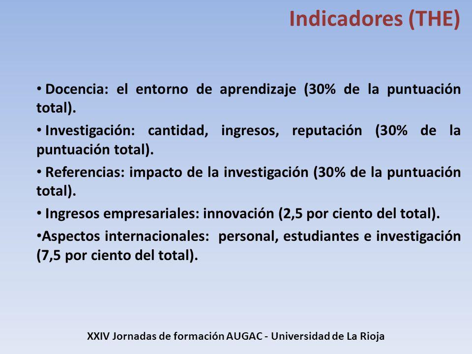 XXIV Jornadas de formación AUGAC - Universidad de La Rioja Indicadores (THE) Docencia: el entorno de aprendizaje (30% de la puntuación total). Investi