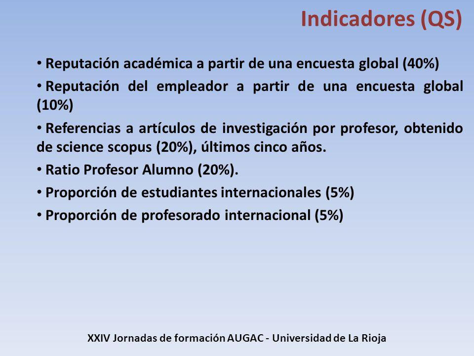 XXIV Jornadas de formación AUGAC - Universidad de La Rioja Indicadores (QS) Reputación académica a partir de una encuesta global (40%) Reputación del