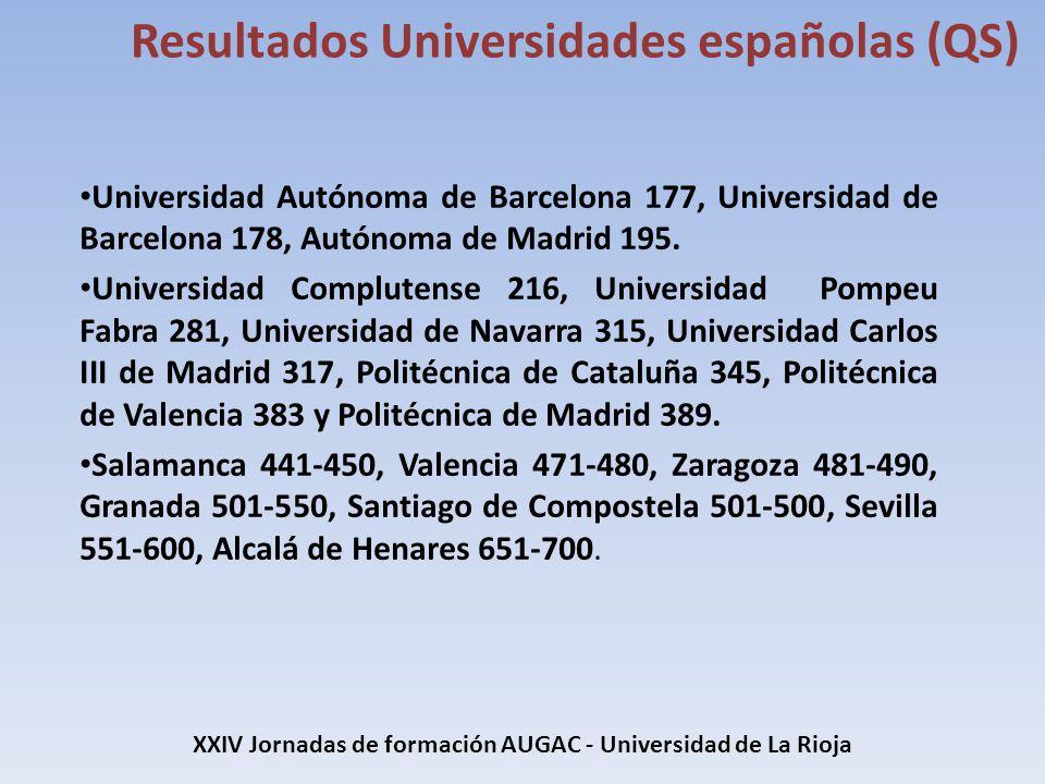 XXIV Jornadas de formación AUGAC - Universidad de La Rioja Resultados Universidades españolas (QS) Universidad Autónoma de Barcelona 177, Universidad