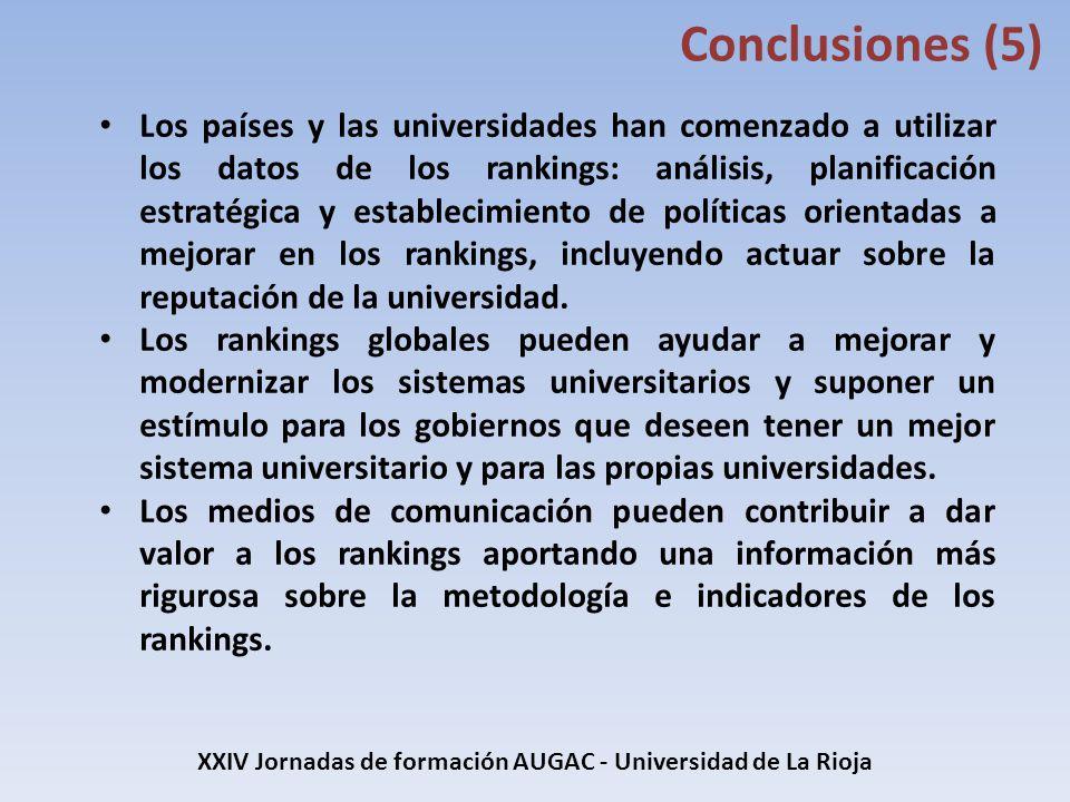 XXIV Jornadas de formación AUGAC - Universidad de La Rioja Conclusiones (5) Los países y las universidades han comenzado a utilizar los datos de los r
