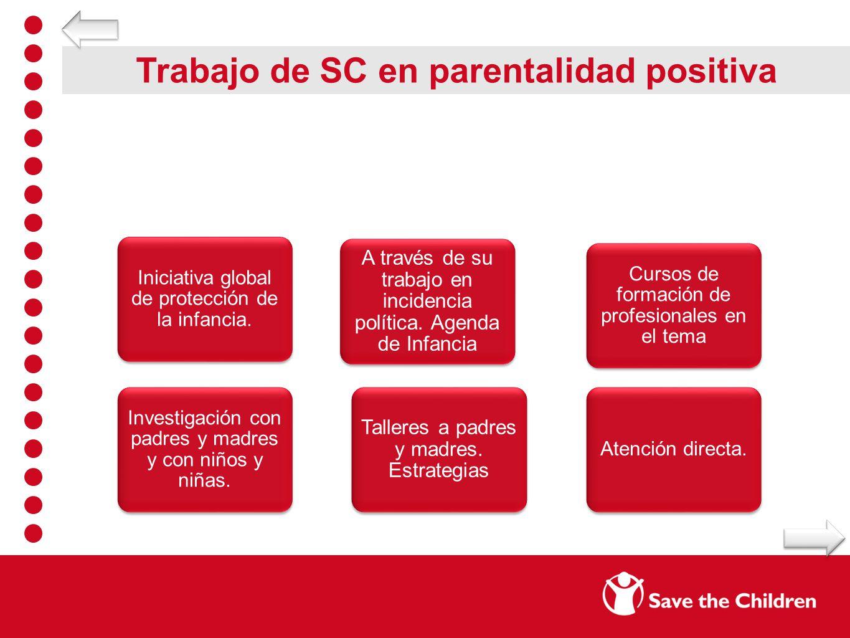 Trabajo de SC en parentalidad positiva Iniciativa global de protección de la infancia. Investigación con padres y madres y con niños y niñas. A través