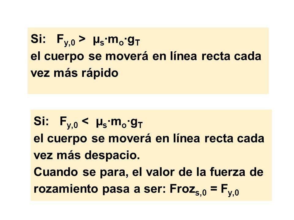 Si: F y,0 > μ s ·m o ·g T el cuerpo se moverá en línea recta cada vez más rápido Si: F y,0 < μ s ·m o ·g T el cuerpo se moverá en línea recta cada vez