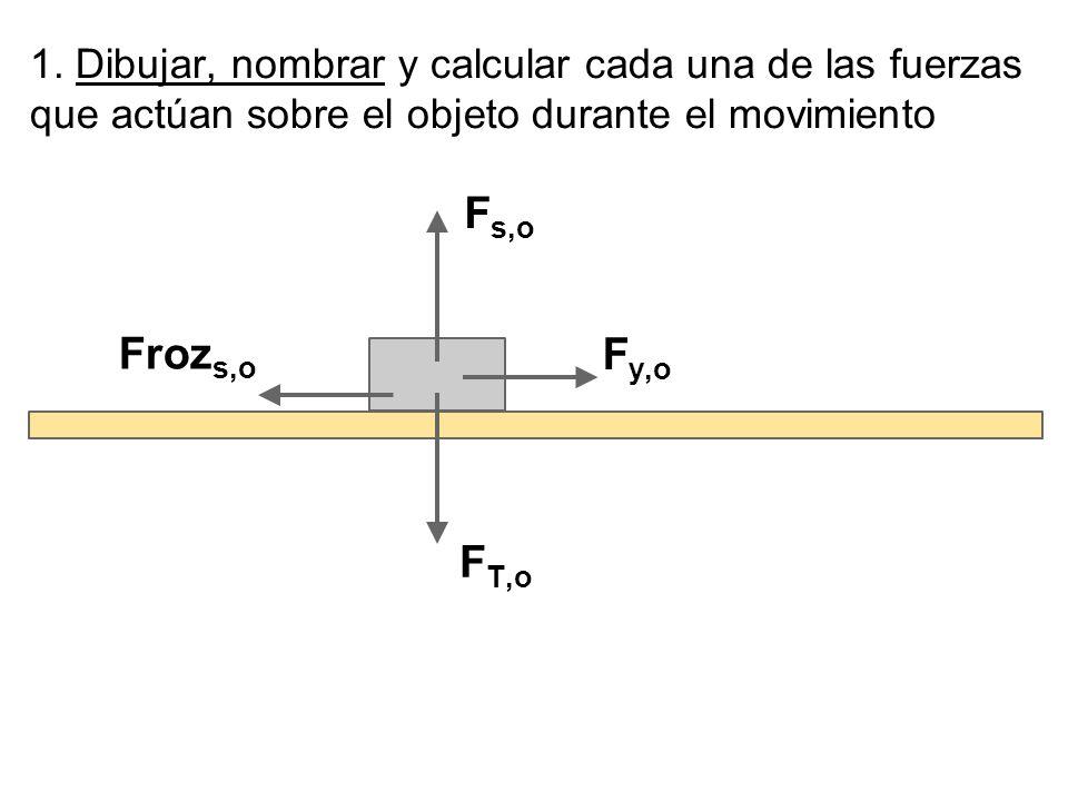 1. Dibujar, nombrar y calcular cada una de las fuerzas que actúan sobre el objeto durante el movimiento F T,o F y,o F s,o Froz s,o