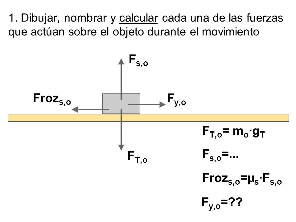 1. Dibujar, nombrar y calcular cada una de las fuerzas que actúan sobre el objeto durante el movimiento F T,o F y,o F s,o Froz s,o F T,o = m o ·g T F