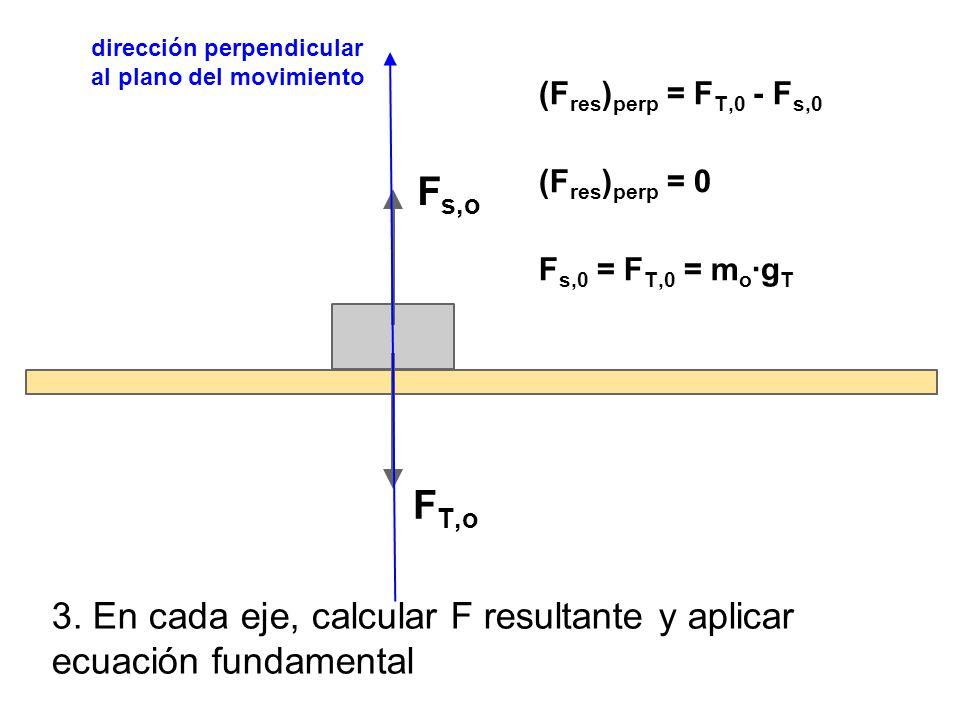 3. En cada eje, calcular F resultante y aplicar ecuación fundamental F T,o F s,o dirección perpendicular al plano del movimiento (F res ) perp = F T,0
