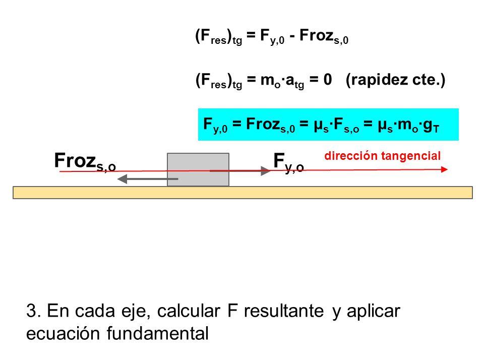 3. En cada eje, calcular F resultante y aplicar ecuación fundamental F y,o Froz s,o dirección tangencial (F res ) tg = F y,0 - Froz s,0 (F res ) tg =