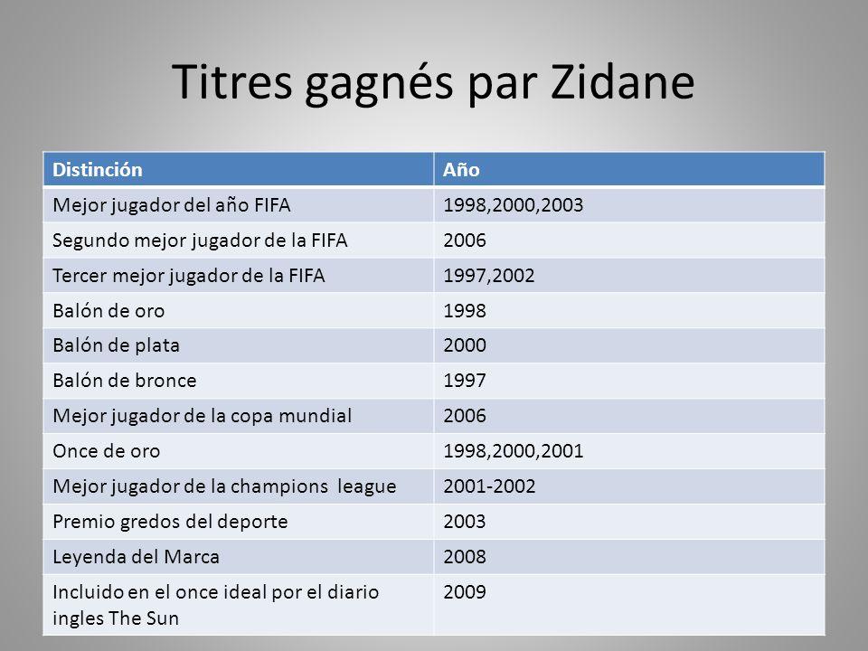 Titres gagnés par Zidane DistinciónAño Mejor jugador del año FIFA1998,2000,2003 Segundo mejor jugador de la FIFA2006 Tercer mejor jugador de la FIFA19