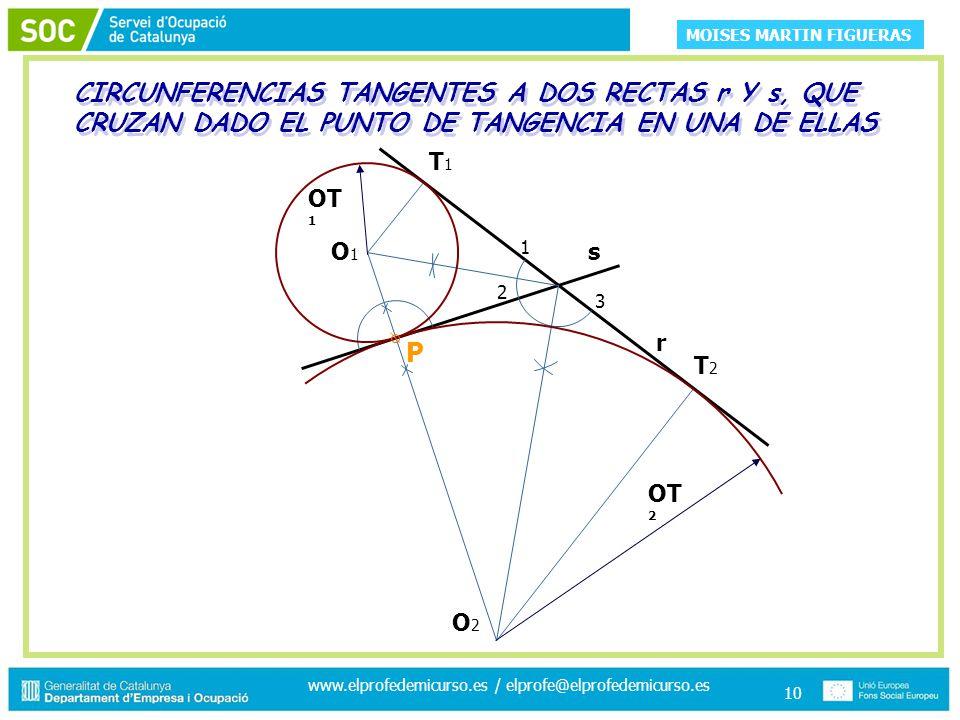 MOISES MARTIN FIGUERAS www.elprofedemicurso.es / elprofe@elprofedemicurso.es 10 CIRCUNFERENCIAS TANGENTES A DOS RECTAS r Y s, QUE CRUZAN DADO EL PUNTO DE TANGENCIA EN UNA DE ELLAS P O1O1 O2O2 r s T1T1 T2T2 1 2 3 OT 1 OT 2