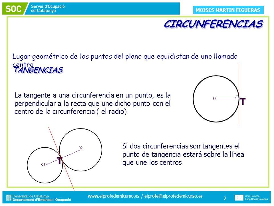 MOISES MARTIN FIGUERAS www.elprofedemicurso.es / elprofe@elprofedemicurso.es 2 CIRCUNFERENCIAS TANGENCIAS Lugar geométrico de los puntos del plano que equidistan de uno llamado centro 0 T La tangente a una circunferencia en un punto, es la perpendicular a la recta que une dicho punto con el centro de la circunferencia ( el radio) T Si dos circunferencias son tangentes el punto de tangencia estará sobre la línea que une los centros