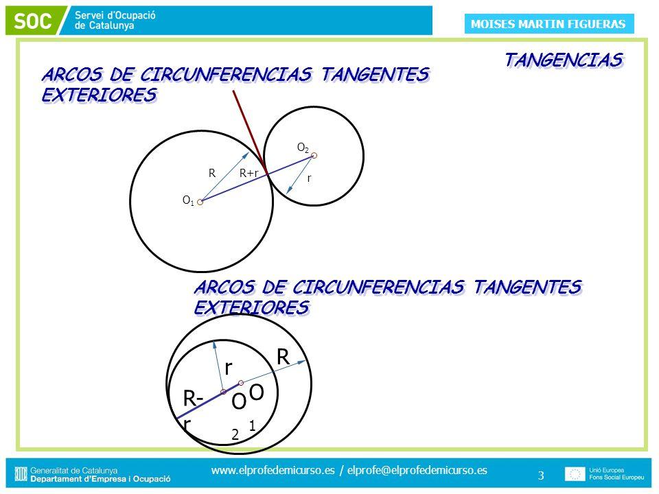 MOISES MARTIN FIGUERAS www.elprofedemicurso.es / elprofe@elprofedemicurso.es 3 TANGENCIAS ARCOS DE CIRCUNFERENCIAS TANGENTES EXTERIORES R O1O1 O2O2 r R+r ARCOS DE CIRCUNFERENCIAS TANGENTES EXTERIORES O1O1 O2O2 r R R- r