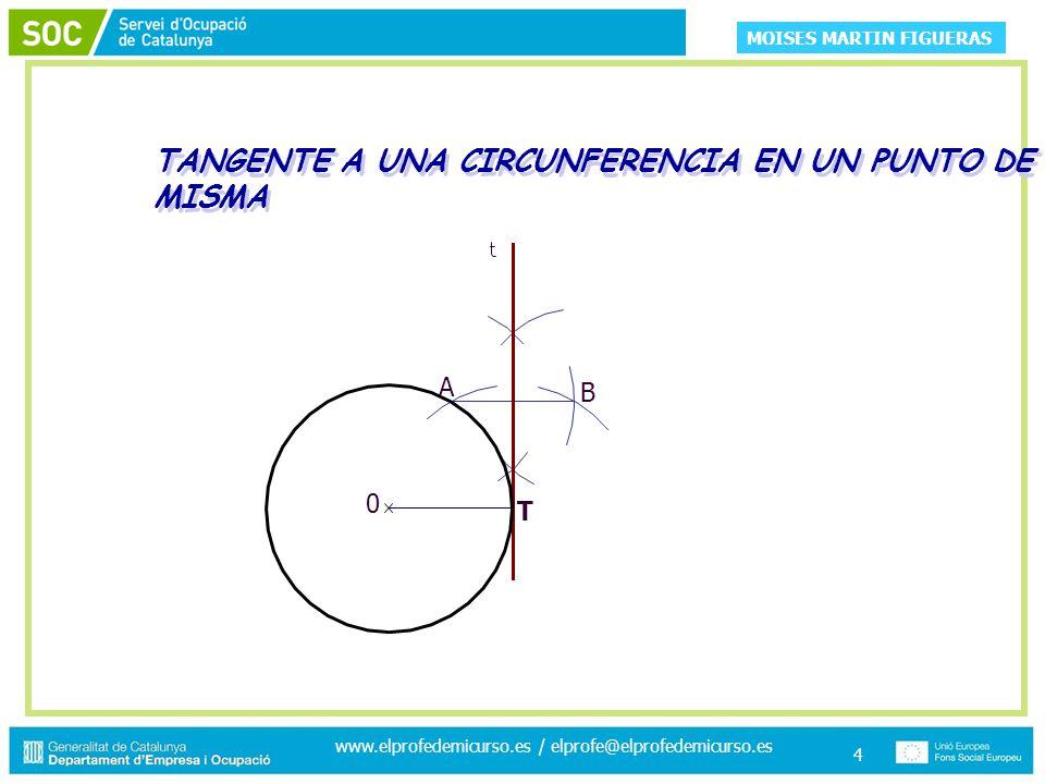 MOISES MARTIN FIGUERAS www.elprofedemicurso.es / elprofe@elprofedemicurso.es 4 TANGENTE A UNA CIRCUNFERENCIA EN UN PUNTO DE LA MISMA T A B 0