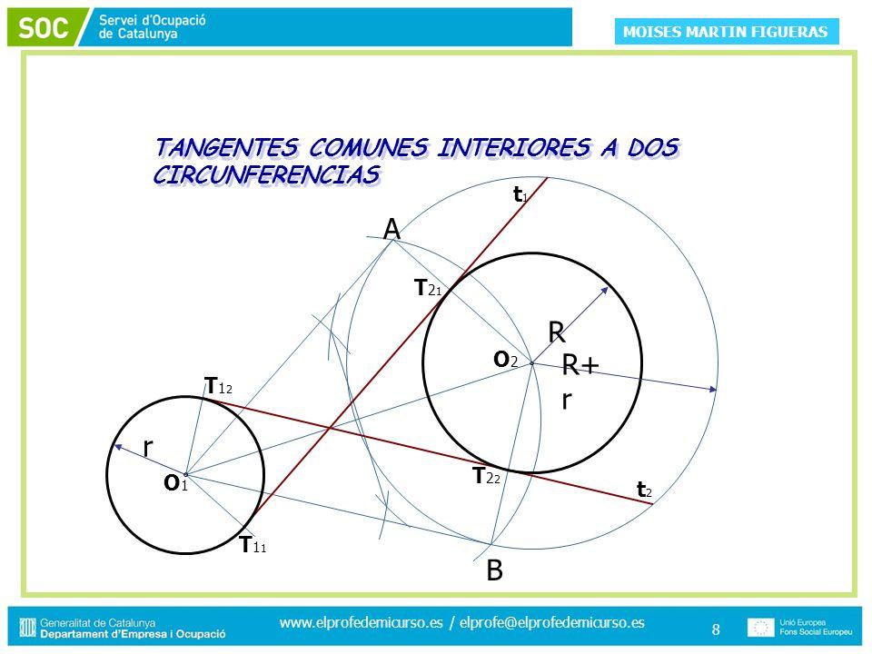 MOISES MARTIN FIGUERAS www.elprofedemicurso.es / elprofe@elprofedemicurso.es 8 TANGENTES COMUNES INTERIORES A DOS CIRCUNFERENCIAS r O1O1 O2O2 R R+ r A B T21T21 T22T22 T12T12 T11T11 t1t1 t2t2